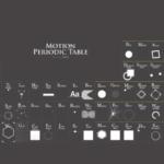モーション周期表